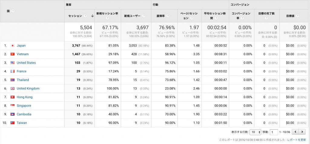 %e5%9c%b0%e5%9f%9f_-_%e3%82%a2%e3%83%8a%e3%83%aa%e3%83%86%e3%82%a3%e3%82%af%e3%82%b9