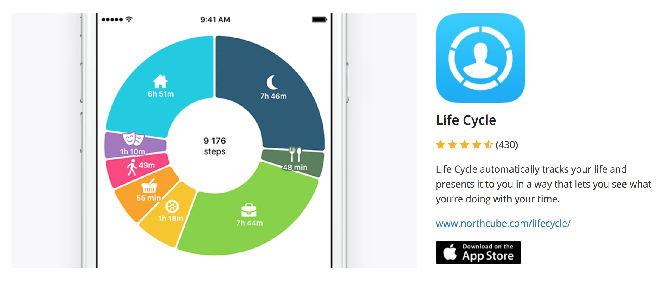 ライフログアプリのlife cycleが さりげなく賢くて気持ち良い